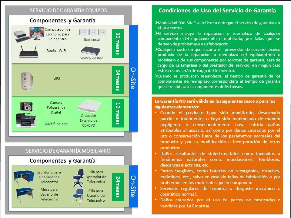 SERVICIO DE GARANTÍA EQUIPOS Componentes y Garantía SERVICIO DE GARANTÍA MOBILIARIO On-Site 12 meses Cámara Fotográfica Digital Grabador Externo de CD