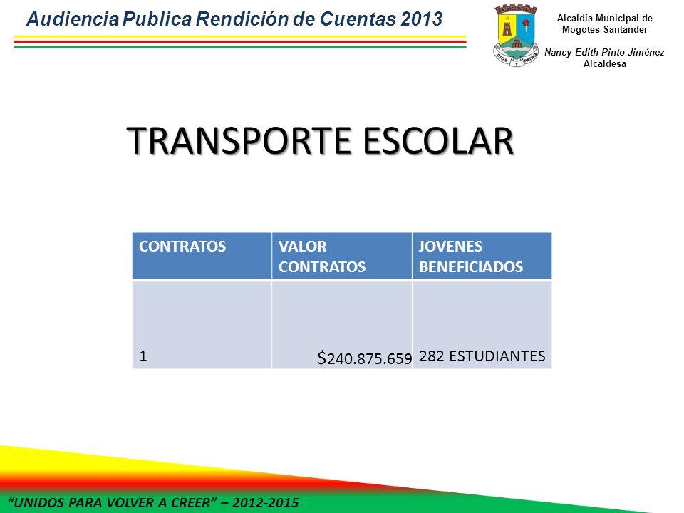 UNIDOS PARA VOLVER A CREER – 2012-2015 Alcaldía Municipal de Mogotes-Santander Nancy Edith Pinto Jiménez Alcaldesa TRANSPORTE ESCOLAR CONTRATOSVALOR C