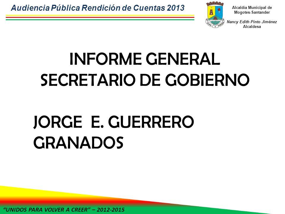 UNIDOS PARA VOLVER A CREER – 2012-2015 Alcaldía Municipal de Mogotes-Santander Nancy Edith Pinto Jiménez Alcaldesa CONTRATACION 2013 MESESVALOR ENERO $ 347.838.552 FEBRERO $446.005.957 MARZO $261.840.678 ABRIL $48.199.000 MAYO $159.996.105 JUNIO $240.759.136,65 TOTAL $1.504.639.428 Audiencia Publica Rendición de Cuentas 2013