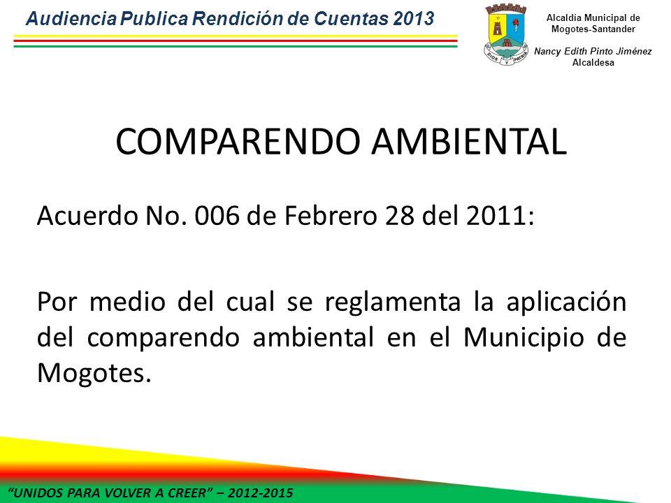 UNIDOS PARA VOLVER A CREER – 2012-2015 Alcaldía Municipal de Mogotes-Santander Nancy Edith Pinto Jiménez Alcaldesa COMPARENDO AMBIENTAL Acuerdo No. 00