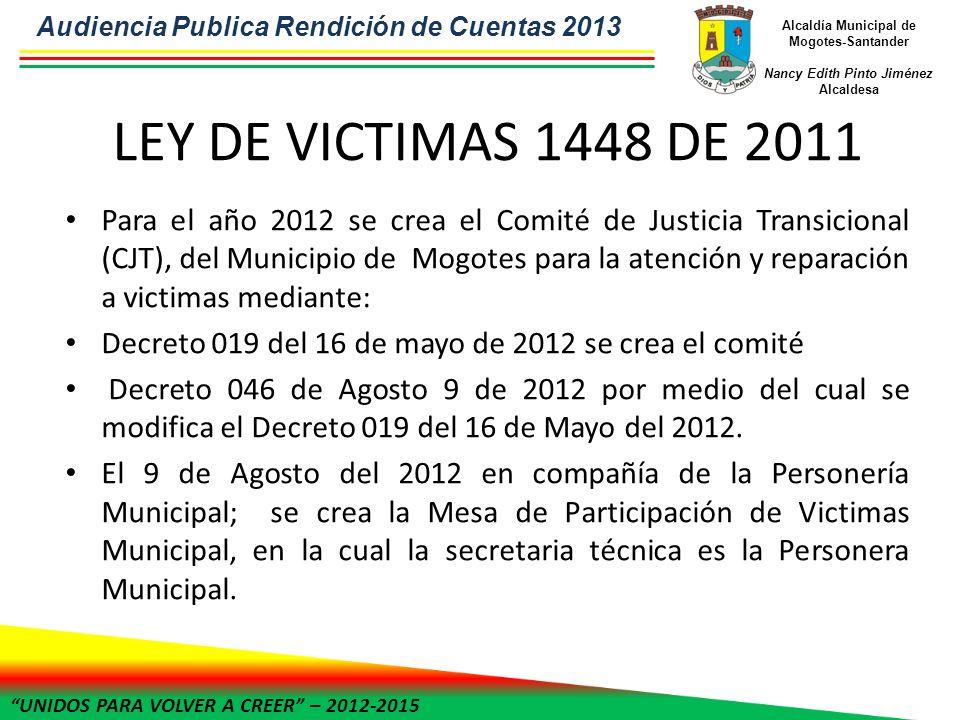 UNIDOS PARA VOLVER A CREER – 2012-2015 Alcaldía Municipal de Mogotes-Santander Nancy Edith Pinto Jiménez Alcaldesa Audiencia Publica Rendición de Cuentas 2013 REGISTRO DE VICTIMAS EN MOGOTES RECEPCION: 26 FAMILIAS 136 PERSONAS EXPULSION: 88 FAMILIAS 391 PERSONAS FUENTE: UNIDAD DEPARTAMENTAL DE ATENCION A VICTIMAS 2012