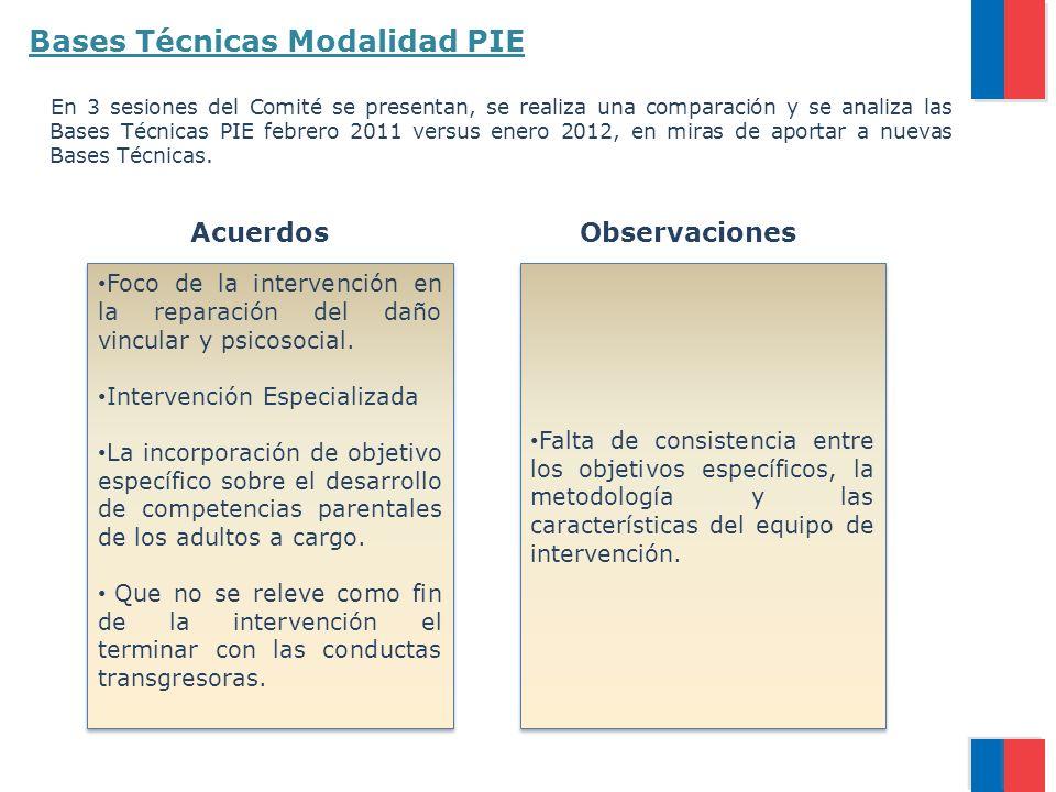 Bases Técnicas Modalidad PIE En 3 sesiones del Comité se presentan, se realiza una comparación y se analiza las Bases Técnicas PIE febrero 2011 versus enero 2012, en miras de aportar a nuevas Bases Técnicas.