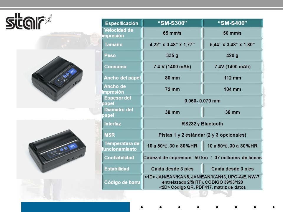 ACCESORIOS DE LA SM-S300 Y LA SM- S400 Rollo de papel de muestra Cargador de batería CA Cable serial Paquete de batería Contenido de la caja Soporte opcional para la batería