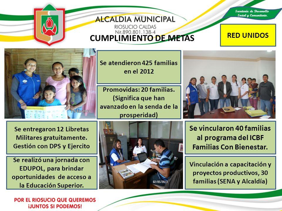 RED UNIDOS CUMPLIMIENTO DE METAS Se entregaron 12 Libretas Militares gratuitamente. Gestión con DPS y Ejercito Promovidas: 20 familias. (Significa que