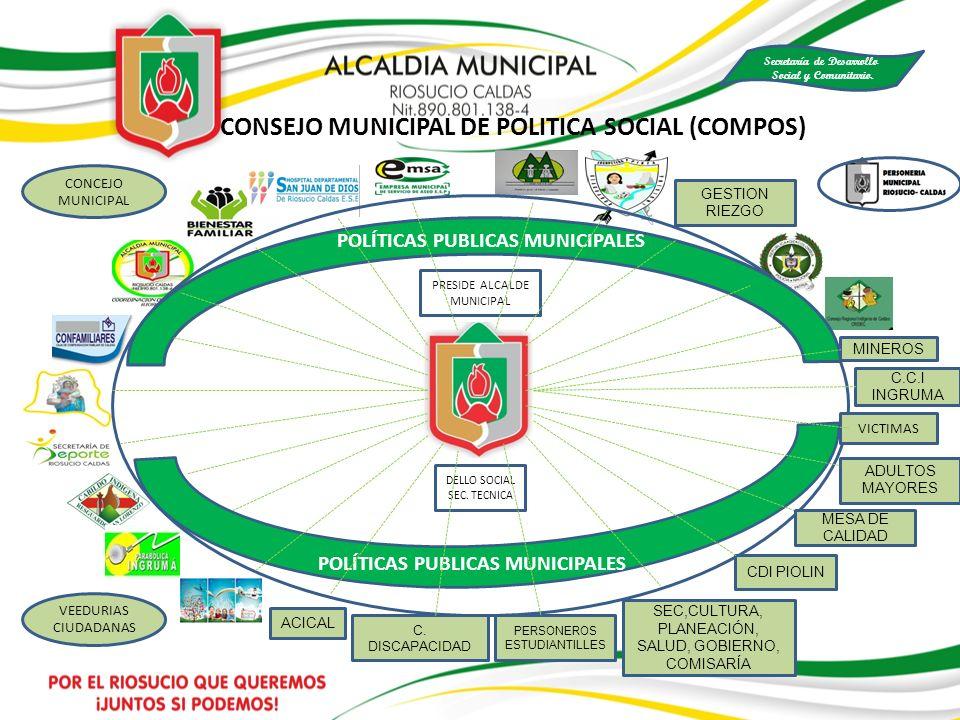 CONSEJO MUNICIPAL DE POLITICA SOCIAL (COMPOS) PRESIDE ALCALDE MUNICIPAL DELLO SOCIAL SEC. TECNICA POLÍTICAS PUBLICAS MUNICIPALES VICTIMAS MINEROS ADUL