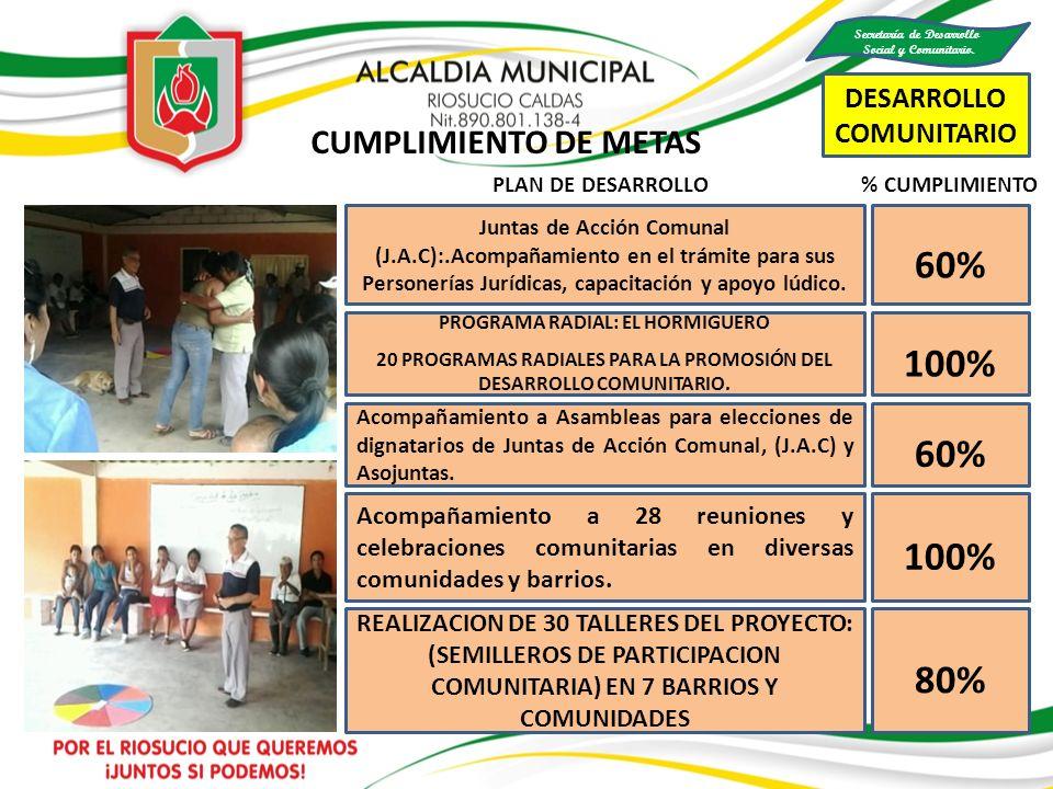 60% 100% DESARROLLO COMUNITARIO CUMPLIMIENTO DE METAS PLAN DE DESARROLLO % CUMPLIMIENTO Acompañamiento a Asambleas para elecciones de dignatarios de J