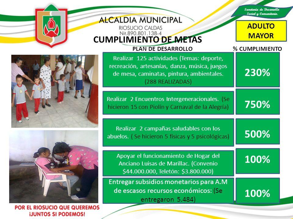 230% Realizar 125 actividades (Temas: deporte, recreación, artesanías, danza, música, juegos de mesa, caminatas, pintura, ambientales. (288 REALIZADAS