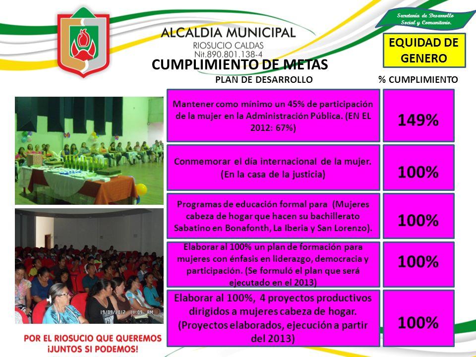 CONSEJO MUNICIPAL DE POLITICA SOCIAL (COMPOS) PRESIDE ALCALDE MUNICIPAL DELLO SOCIAL SEC.