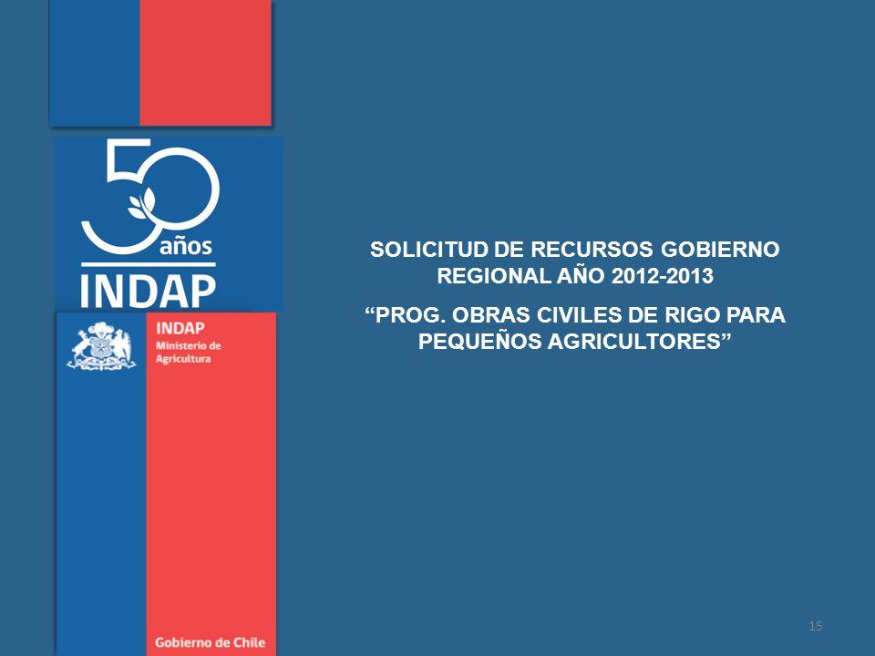 15 SOLICITUD DE RECURSOS GOBIERNO REGIONAL AÑO 2012-2013 PROG. OBRAS CIVILES DE RIGO PARA PEQUEÑOS AGRICULTORES
