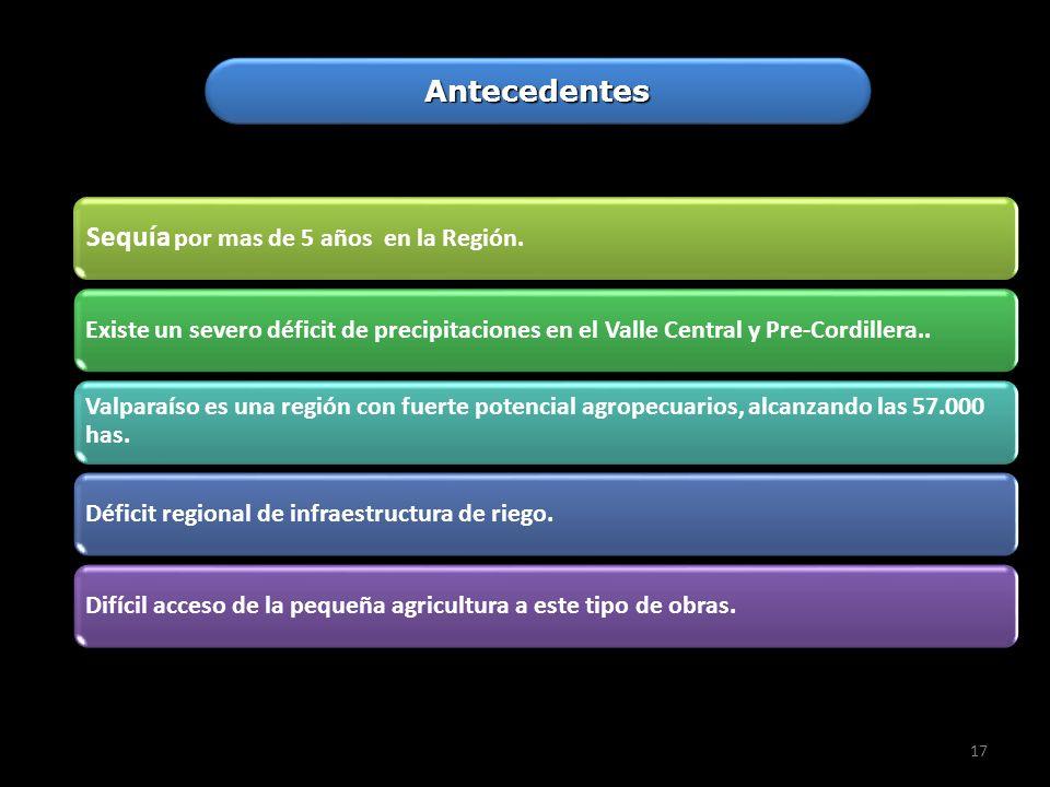 17 Sequía por mas de 5 años en la Región. Existe un severo déficit de precipitaciones en el Valle Central y Pre-Cordillera.. Valparaíso es una región