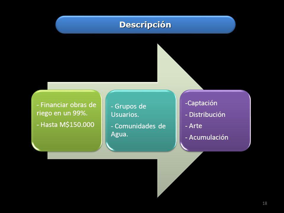 18 DescripciónDescripción - Financiar obras de riego en un 99%. - Hasta M$150.000 - Grupos de Usuarios. - Comunidades de Agua. -Captación - Distribuci