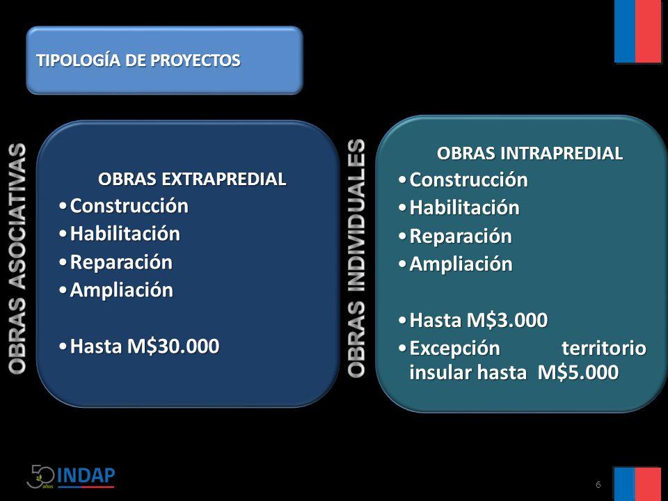 6 TIPOLOGÍA DE PROYECTOS OBRAS EXTRAPREDIAL OBRAS EXTRAPREDIAL ConstrucciónConstrucción HabilitaciónHabilitación ReparaciónReparación AmpliaciónAmplia
