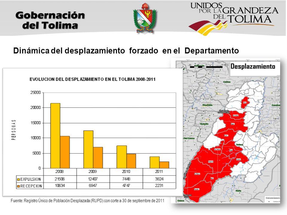 Fuente: Registro Único de Población Desplazada (RUPD) con corte a 30 de septiembre de 2011 Dinámica del desplazamiento forzado en el Departamento