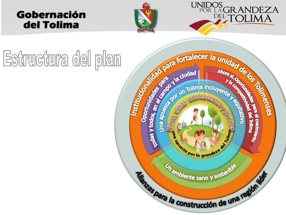 Víctimas y eventos por minas antipersonal-MAP y munición sin explotar (MUSE).