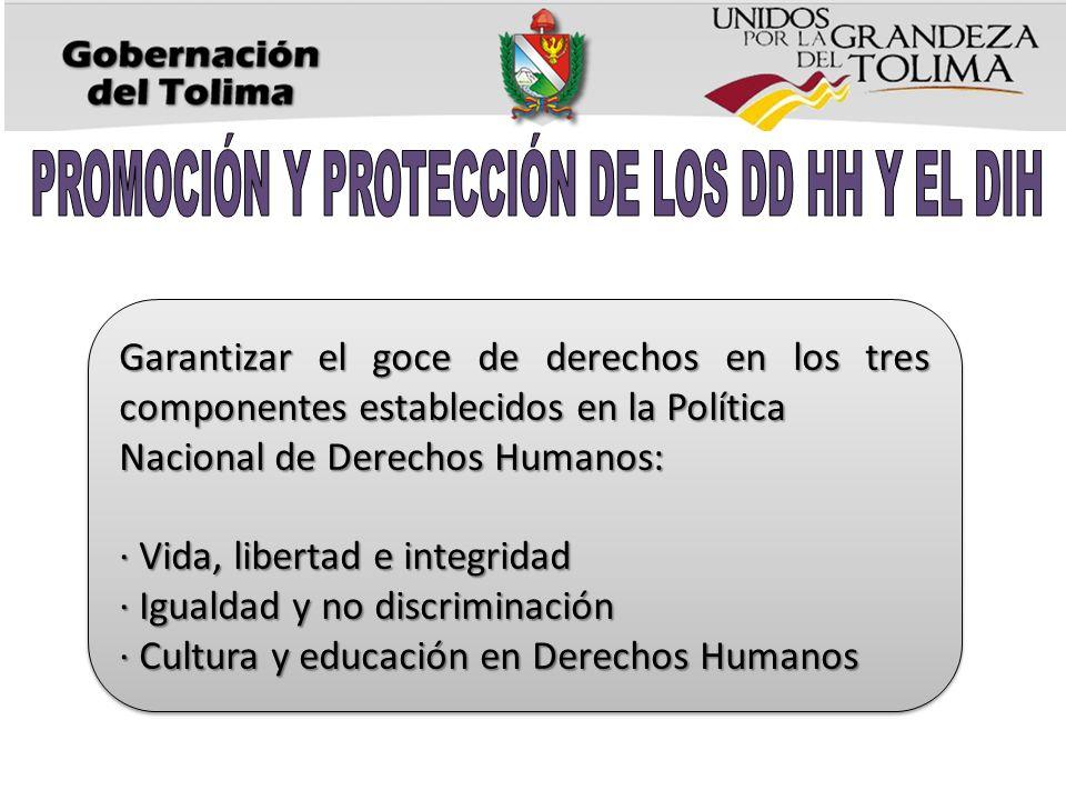 PROMOCIÓN Y PROTECCIÓN DE LOS DERECHOS HUMANOS Y EL DERECHO INTERNACIONAL HUMANITARIO EN EL TOLIMA Garantizar el goce de derechos en los tres componentes establecidos en la Política Nacional de Derechos Humanos: · Vida, libertad e integridad · Igualdad y no discriminación · Cultura y educación en Derechos Humanos Garantizar el goce de derechos en los tres componentes establecidos en la Política Nacional de Derechos Humanos: · Vida, libertad e integridad · Igualdad y no discriminación · Cultura y educación en Derechos Humanos