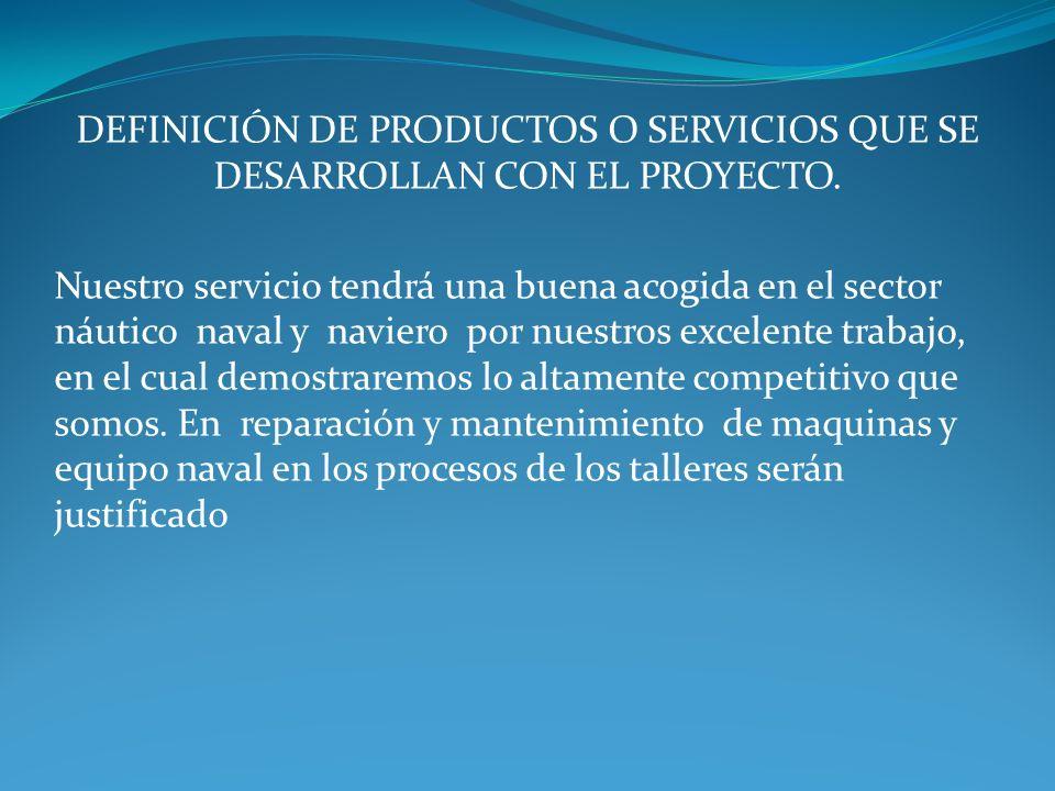 DEFINICIÓN DE PRODUCTOS O SERVICIOS QUE SE DESARROLLAN CON EL PROYECTO.