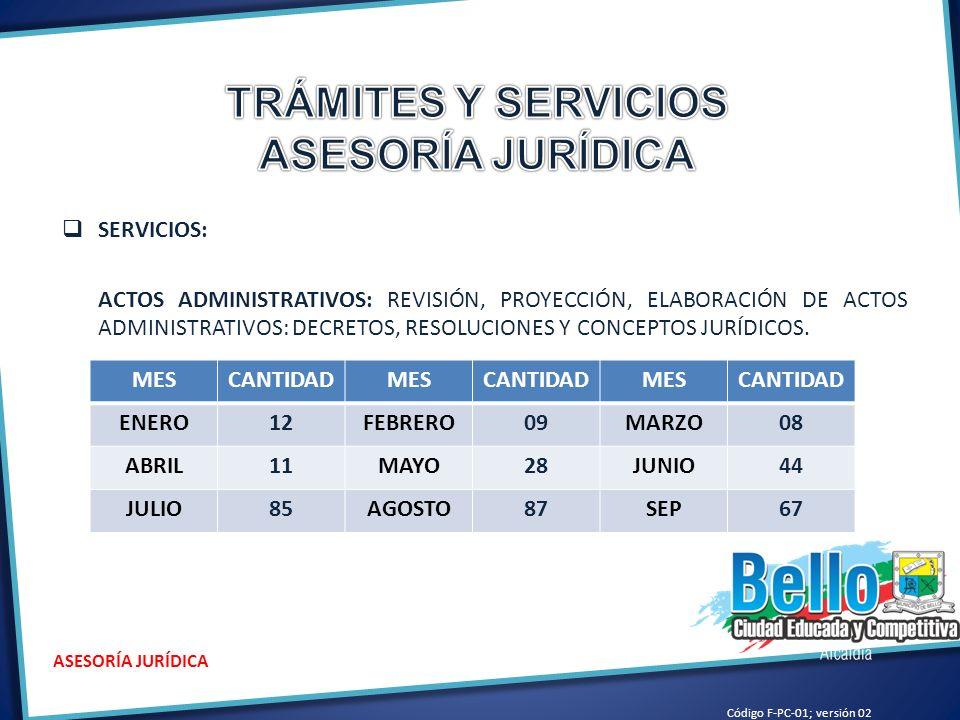SERVICIOS: ACTOS ADMINISTRATIVOS: REVISIÓN, PROYECCIÓN, ELABORACIÓN DE ACTOS ADMINISTRATIVOS: DECRETOS, RESOLUCIONES Y CONCEPTOS JURÍDICOS.