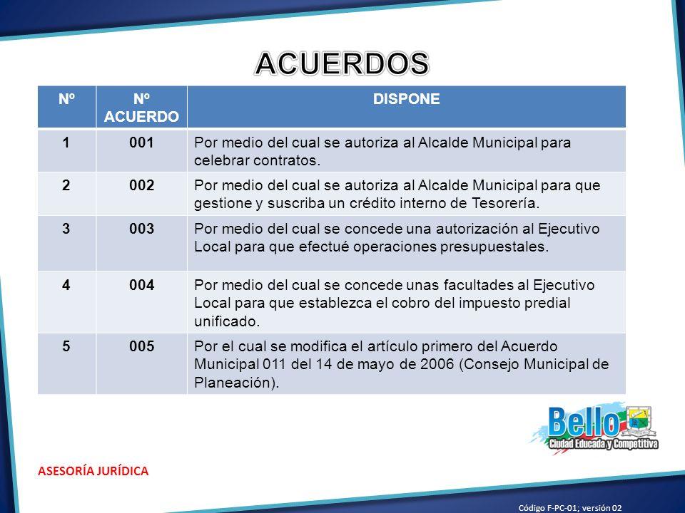 Código F-PC-01; versión 02 NºNº ACUERDO DISPONE 1001Por medio del cual se autoriza al Alcalde Municipal para celebrar contratos.