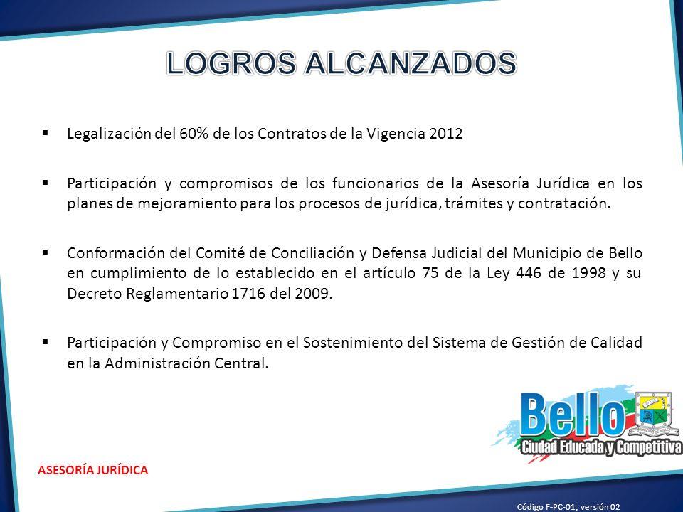 Legalización del 60% de los Contratos de la Vigencia 2012 Participación y compromisos de los funcionarios de la Asesoría Jurídica en los planes de mejoramiento para los procesos de jurídica, trámites y contratación.