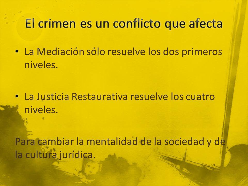 La Mediación sólo resuelve los dos primeros niveles. La Justicia Restaurativa resuelve los cuatro niveles. Para cambiar la mentalidad de la sociedad y