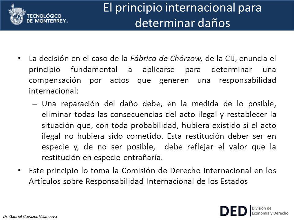 Dr. Gabriel Cavazos Villanueva El principio internacional para determinar daños La decisión en el caso de la Fábrica de Chórzow, de la CIJ, enuncia el