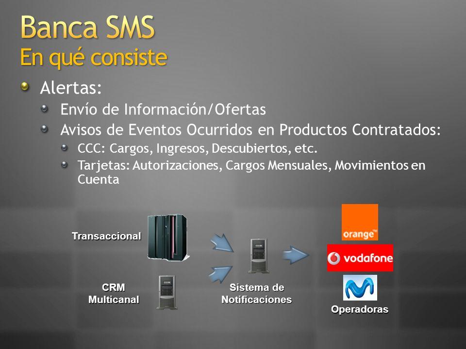 Alertas: Envío de Información/Ofertas Avisos de Eventos Ocurridos en Productos Contratados: CCC: Cargos, Ingresos, Descubiertos, etc.