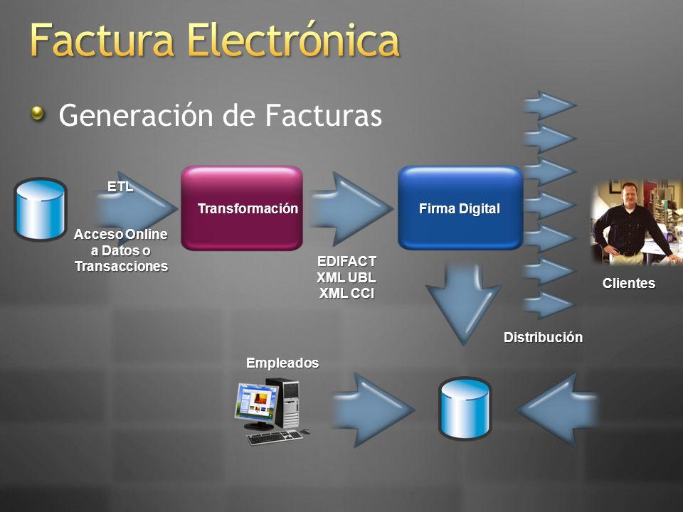 Recepción de Facturas ETL Importación Online de Datos Transformación EDIFACT XML UBL XML CCI Comprobación Firma Digital Recepción Empleados Proveedores