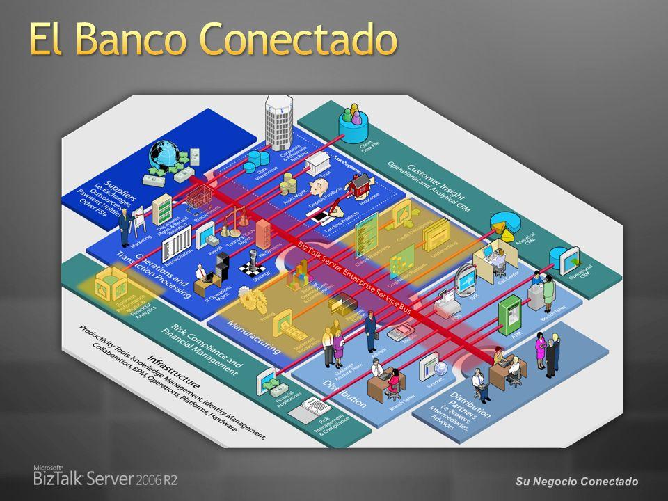 BizTalk Server Enterprise Service Bus