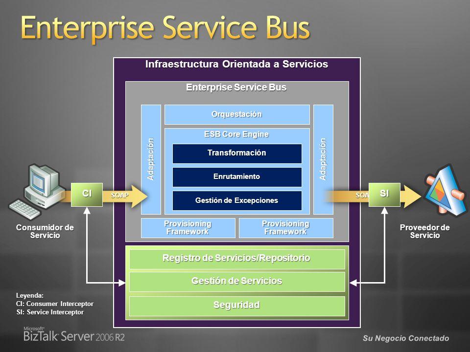 Service-Oriented Infrastructure Enterprise Service Bus Infraestructura Orientada a Servicios Registro de Servicios/Repositorio Gestión de Servicios Se