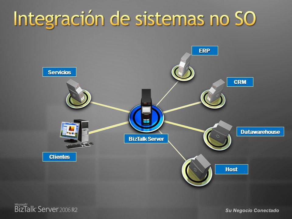 Su Negocio Conectado BizTalk Server ERP CRM Datawarehouse Host Servicios Clientes
