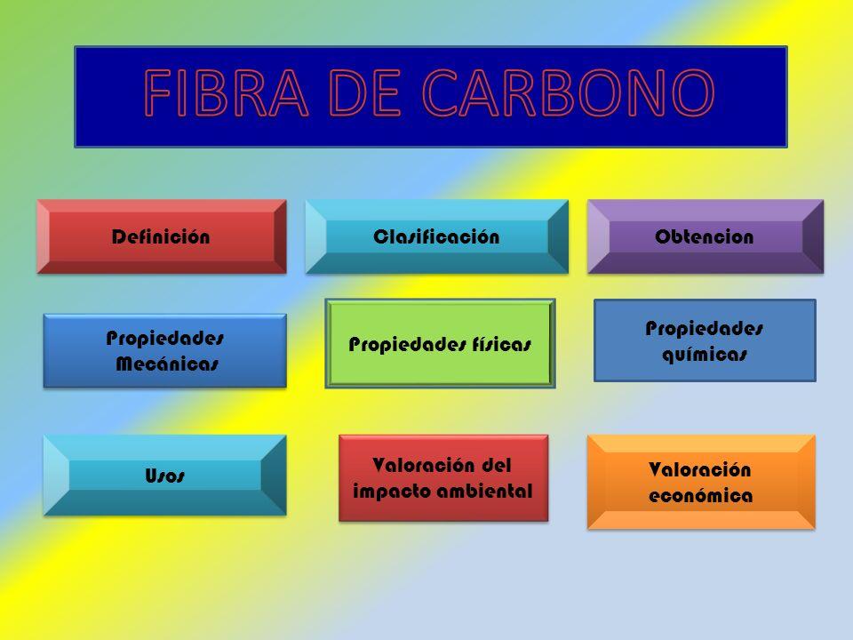 La fibra de carbono es un compuesto no metálico.Tipo polímero.