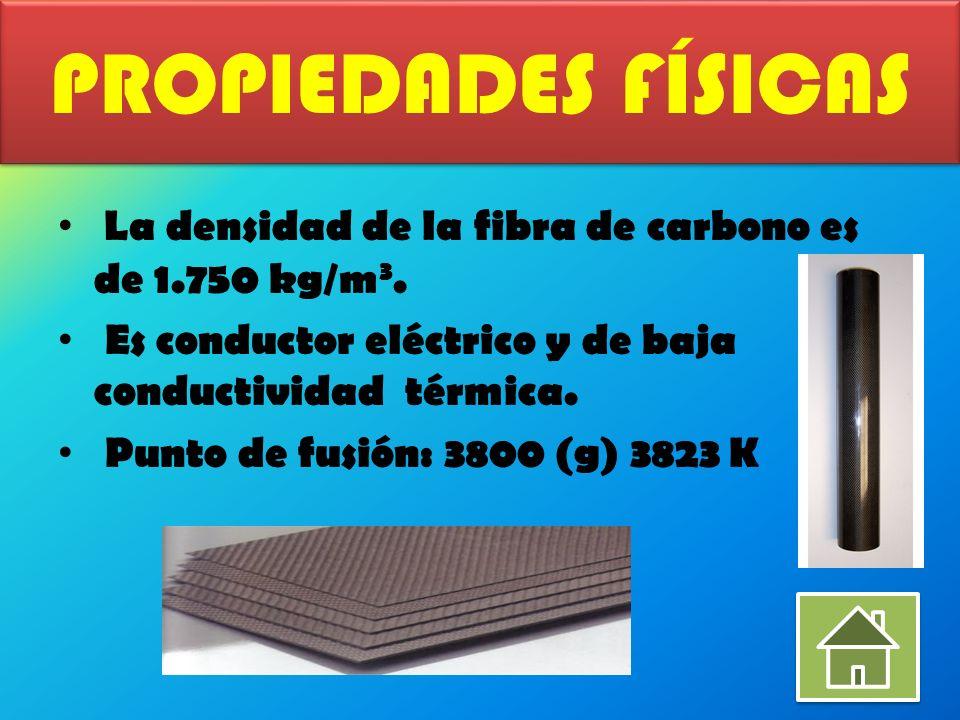 PROPIEDADES FÍSICAS La densidad de la fibra de carbono es de 1.750 kg/m 3.