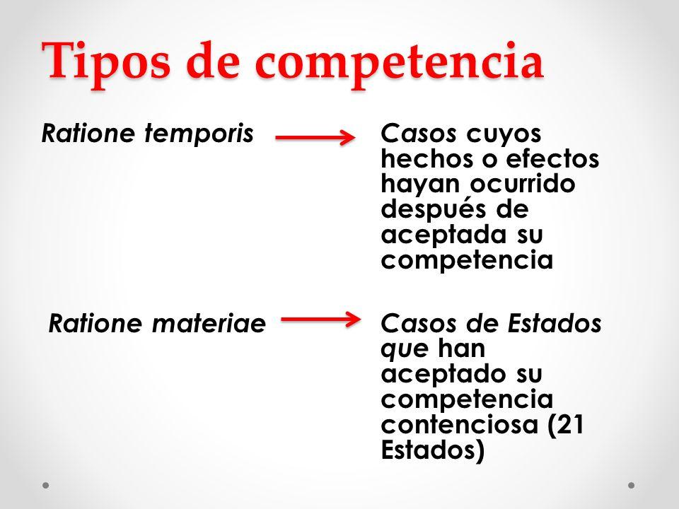Tipos de competencia Ratione temporis Casos cuyos hechos o efectos hayan ocurrido después de aceptada su competencia Ratione materiae Casos de Estados