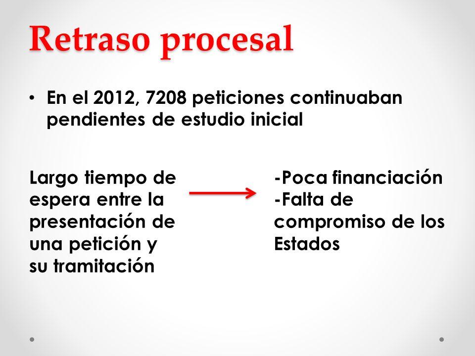 Retraso procesal En los últimos 3 años: Superávit Se han evaluado más peticiones de las que ha recibido (sin contar Argentina y Honduras) Gracias a: Programas y fondos especiales Por la comunidad internacional y la CIDH