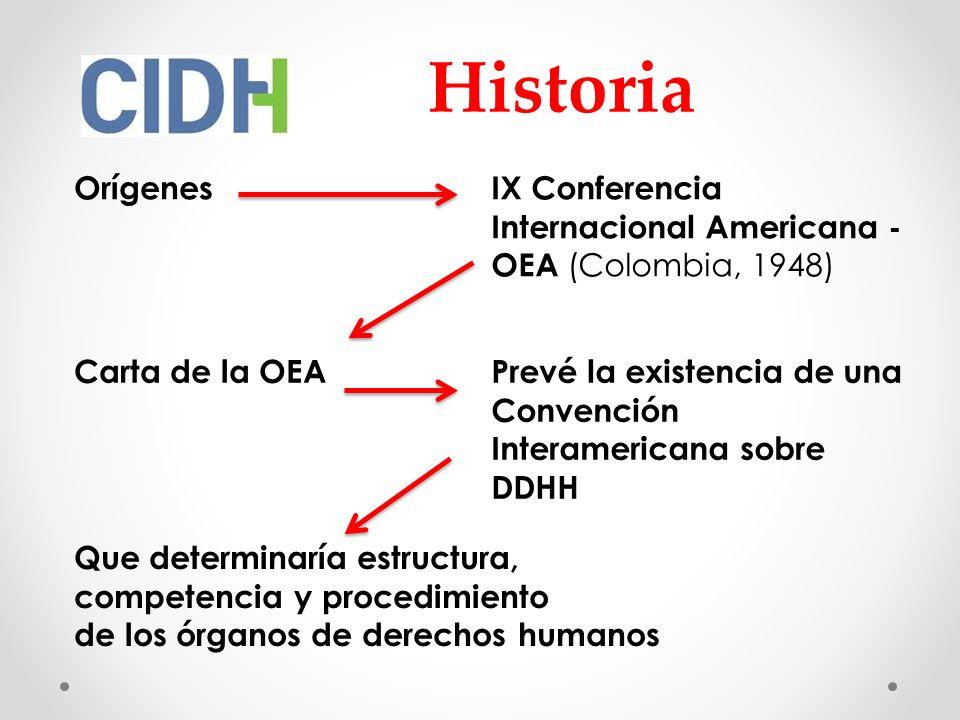 Historia OrígenesIX Conferencia Internacional Americana - OEA (Colombia, 1948) Carta de la OEAPrevé la existencia de una Convención Interamericana sob