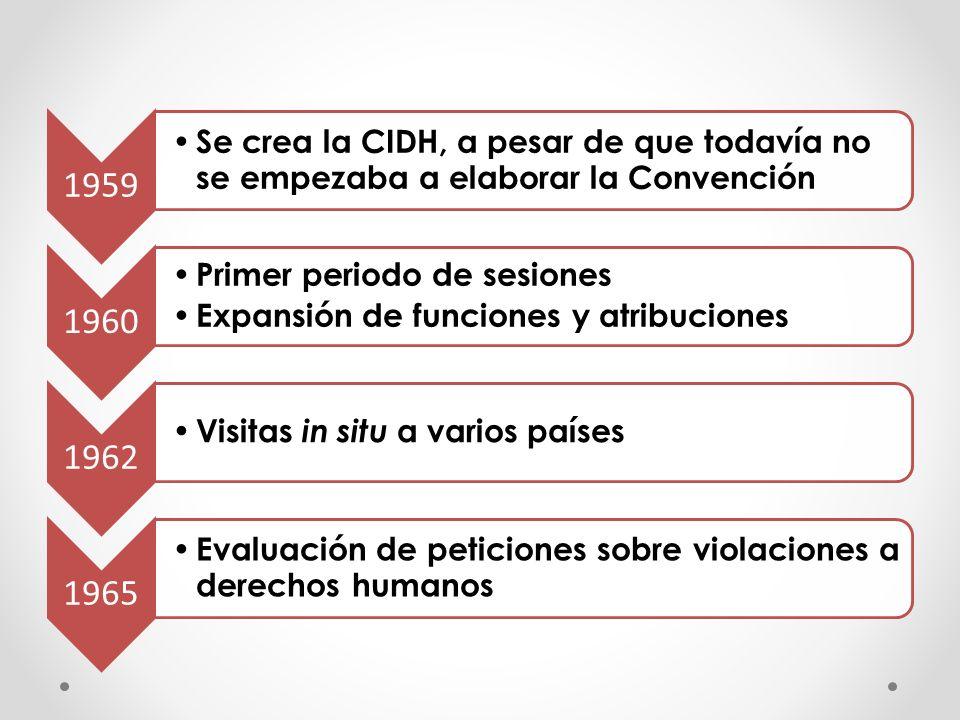 1959 Se crea la CIDH, a pesar de que todavía no se empezaba a elaborar la Convención 1960 Primer periodo de sesiones Expansión de funciones y atribuci