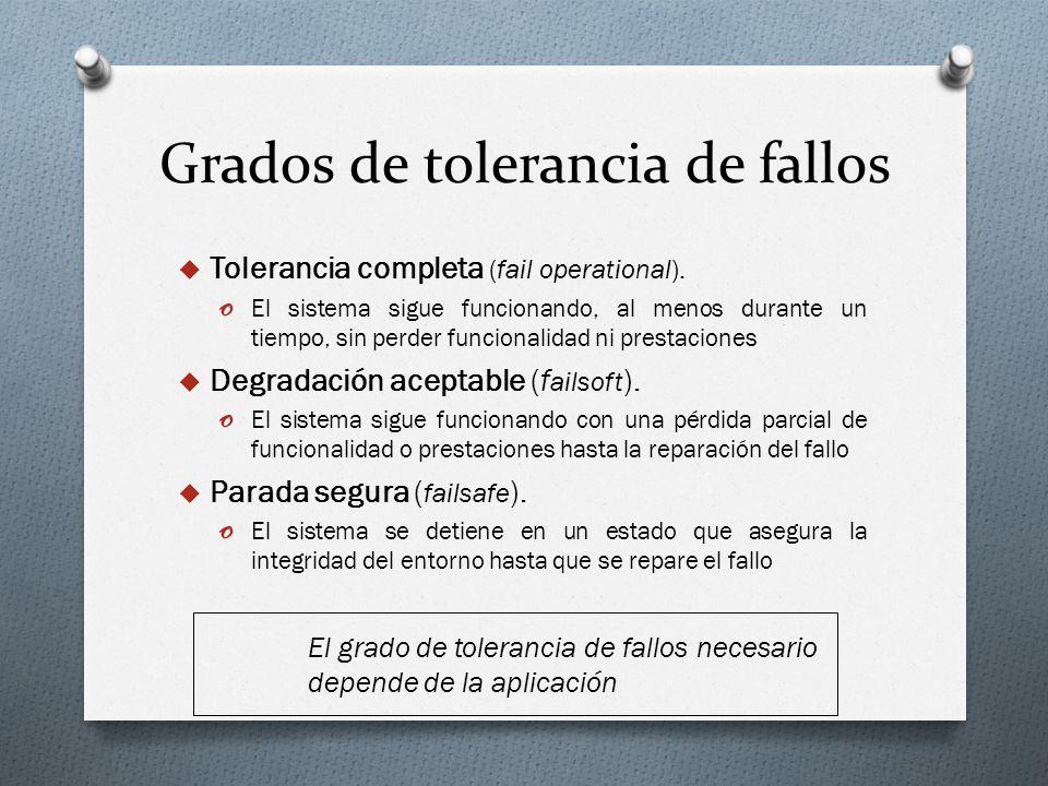 Grados de tolerancia de fallos Tolerancia completa (fail operational). o El sistema sigue funcionando, al menos durante un tiempo, sin perder funciona