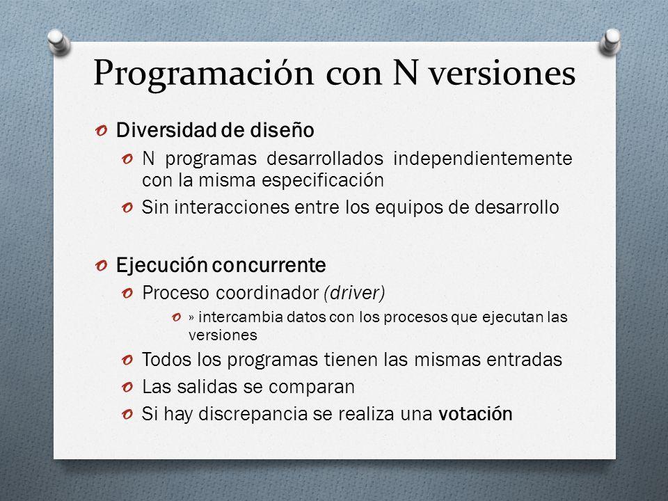 Programación con N versiones o Diversidad de diseño o N programas desarrollados independientemente con la misma especificación o Sin interacciones ent