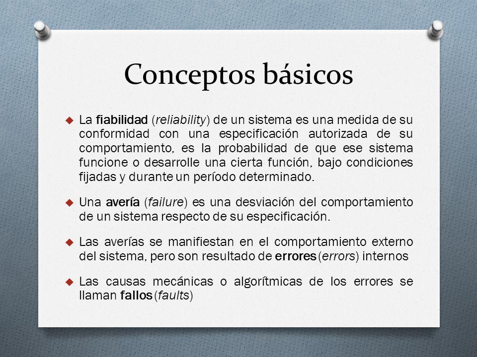 Conceptos básicos La fiabilidad (reliability) de un sistema es una medida de su conformidad con una especificación autorizada de su comportamiento, es