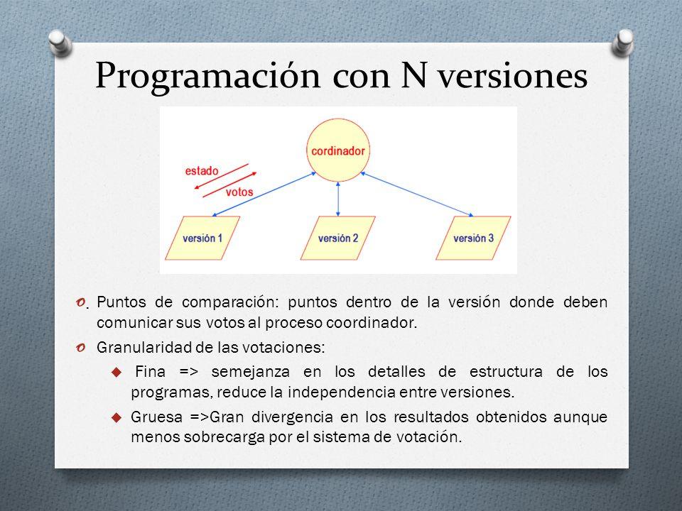 Programación con N versiones · o Puntos de comparación: puntos dentro de la versión donde deben comunicar sus votos al proceso coordinador. o Granular