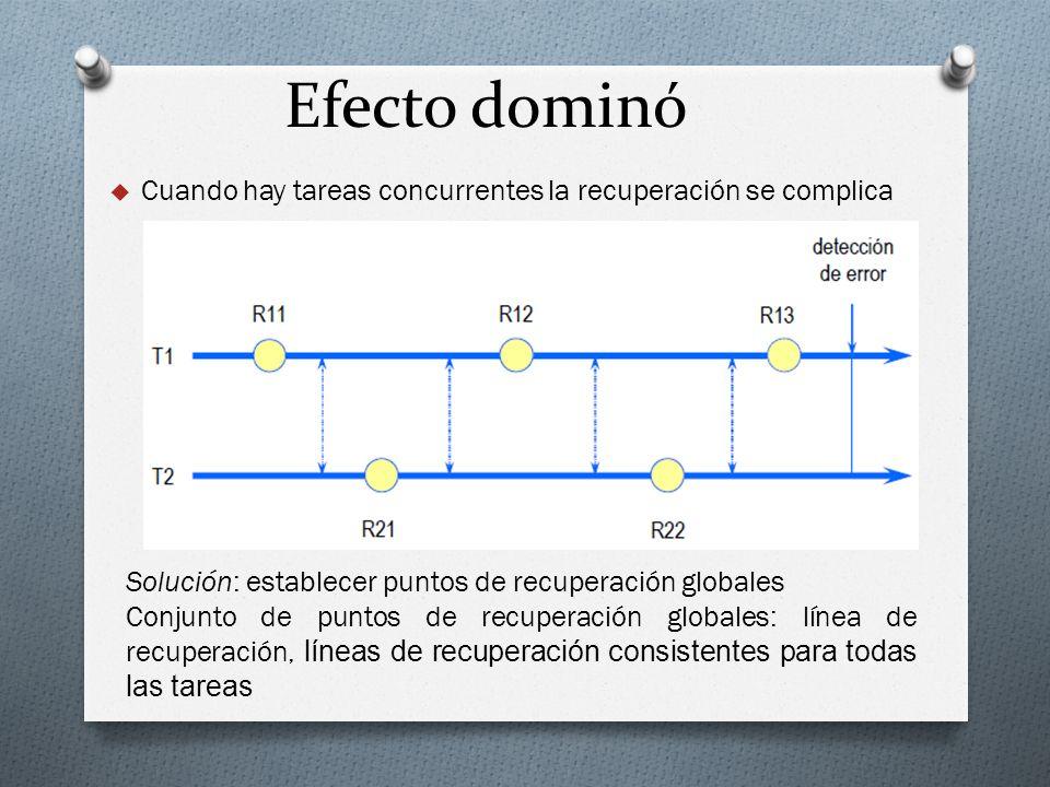 Efecto dominó Cuando hay tareas concurrentes la recuperación se complica Solución: establecer puntos de recuperación globales Conjunto de puntos de re