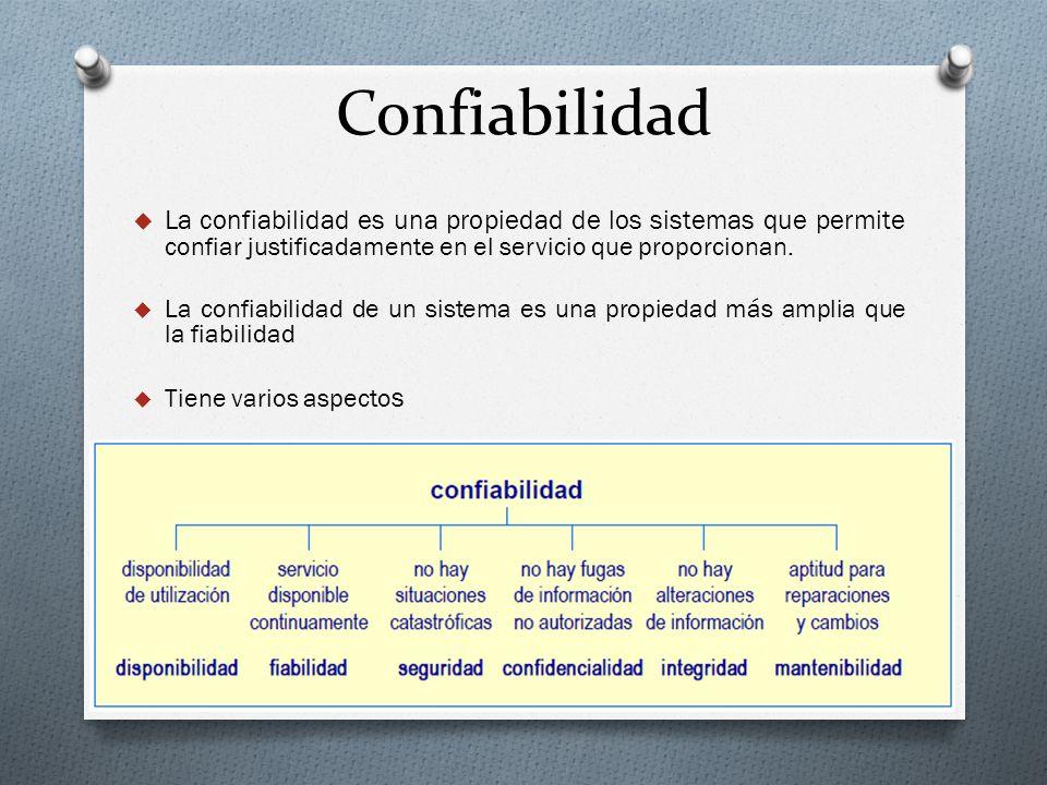 Confiabilidad La confiabilidad es una propiedad de los sistemas que permite confiar justificadamente en el servicio que proporcionan. La confiabilidad