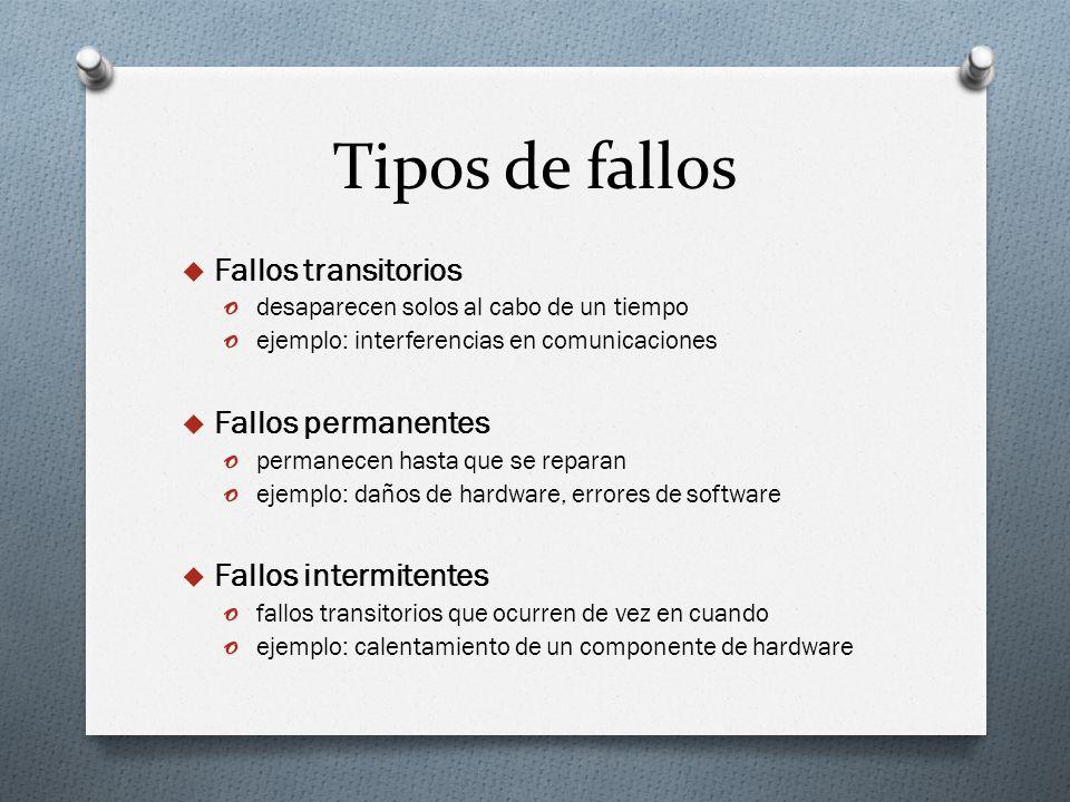 Tipos de fallos Fallos transitorios o desaparecen solos al cabo de un tiempo o ejemplo: interferencias en comunicaciones Fallos permanentes o permanec
