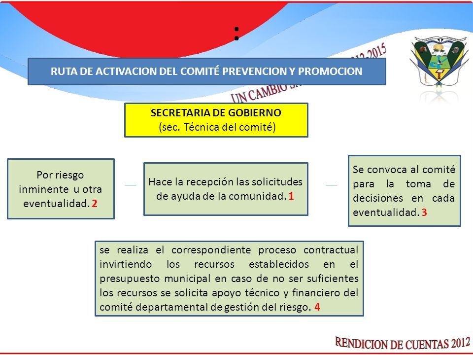 : SECRETARIA DE GOBIERNO (sec. Técnica del comité) Hace la recepción las solicitudes de ayuda de la comunidad. 1 Por riesgo inminente u otra eventuali