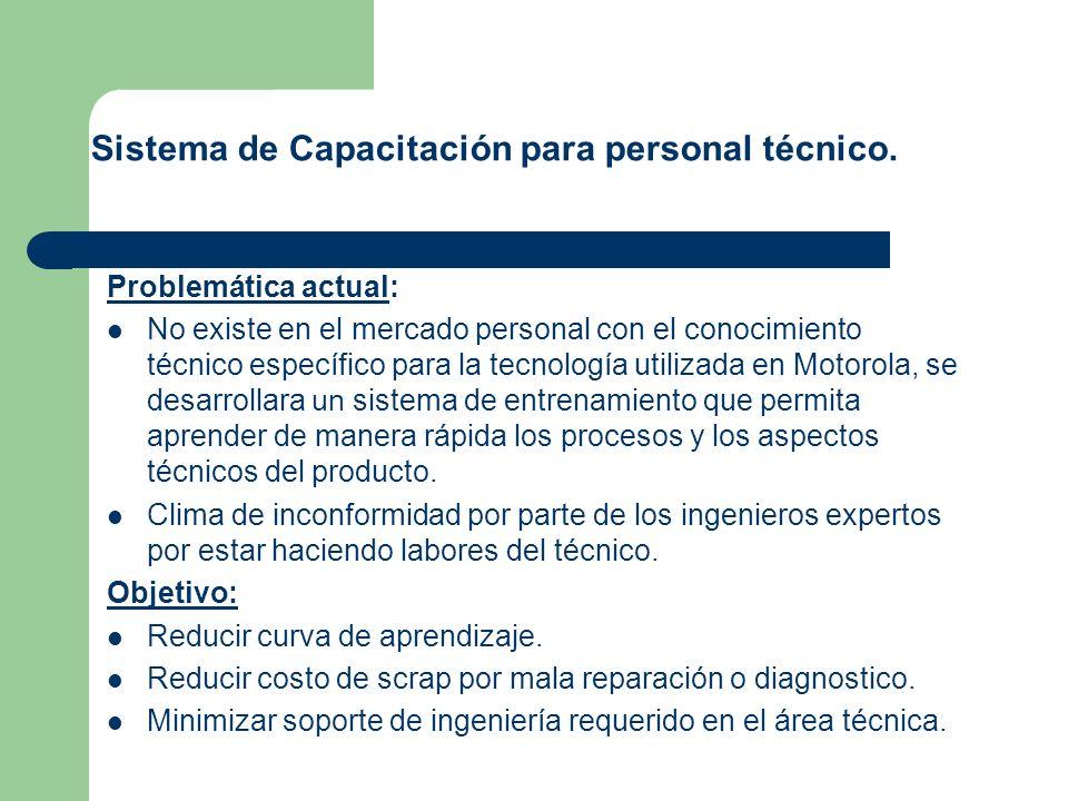 Problemática actual: No existe en el mercado personal con el conocimiento técnico específico para la tecnología utilizada en Motorola, se desarrollara