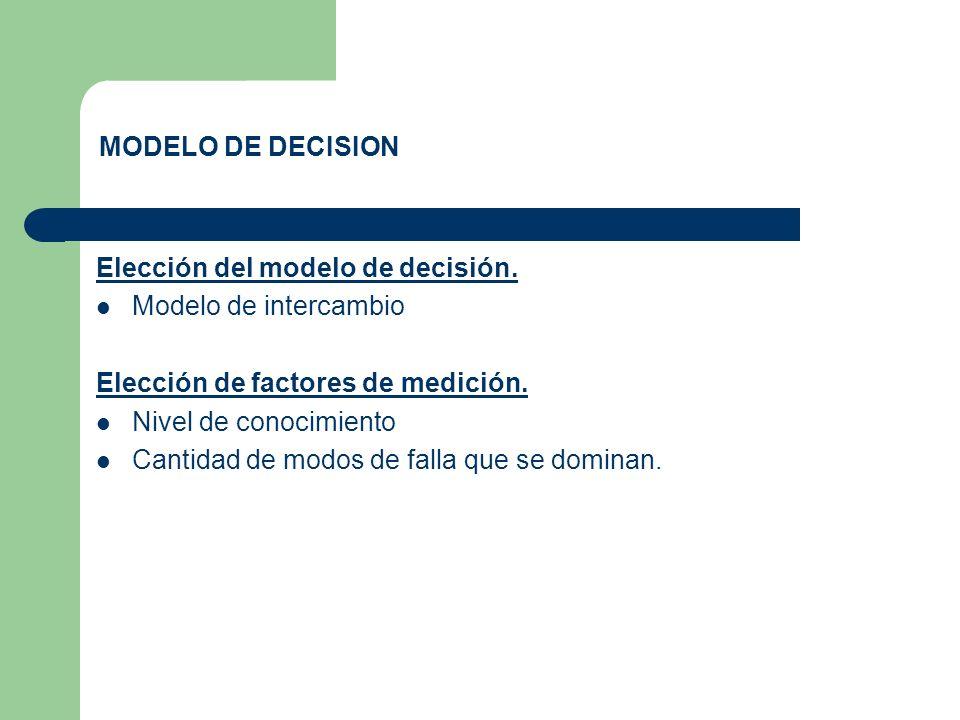 Elección del modelo de decisión. Modelo de intercambio Elección de factores de medición. Nivel de conocimiento Cantidad de modos de falla que se domin