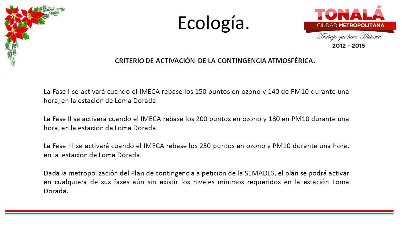 FASE I De 150 a 200 Puntos IMECAS en Ozono De 140 a 180 puntos en PM10 ACCIONES PARTICULARES POR FASES.