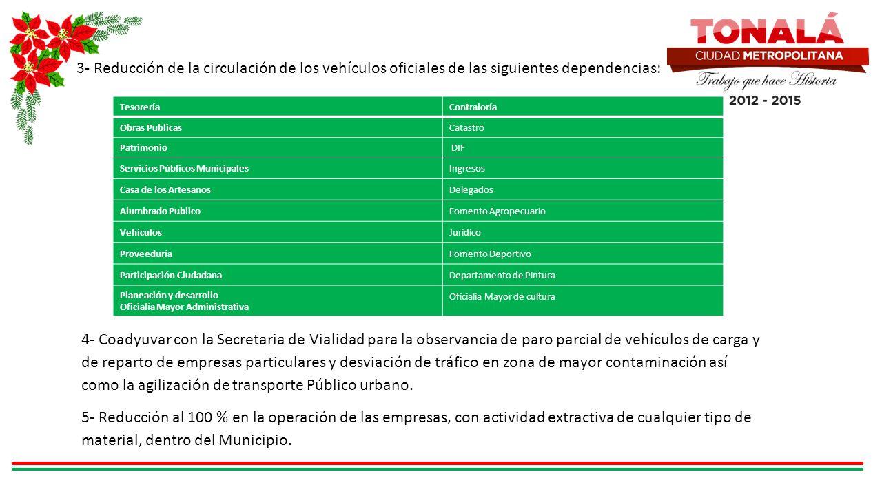 3- Reducción de la circulación de los vehículos oficiales de las siguientes dependencias: TesoreríaContraloría Obras PublicasCatastro Patrimonio DIF S