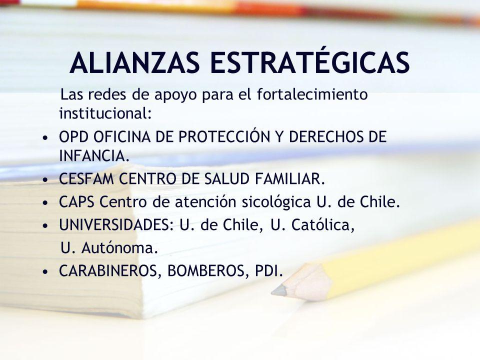 ALIANZAS ESTRATÉGICAS Las redes de apoyo para el fortalecimiento institucional: OPD OFICINA DE PROTECCIÓN Y DERECHOS DE INFANCIA. CESFAM CENTRO DE SAL