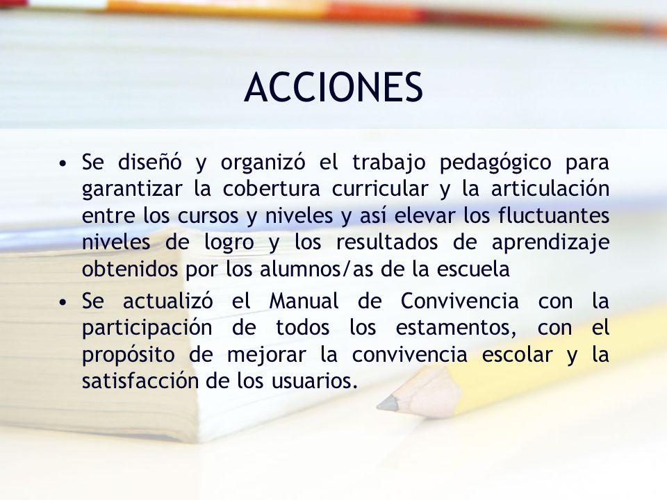 ACCIONES Se diseñó y organizó el trabajo pedagógico para garantizar la cobertura curricular y la articulación entre los cursos y niveles y así elevar